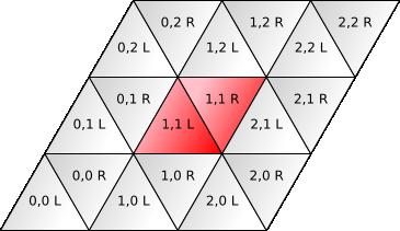 blobs in games distances on a triangular grid